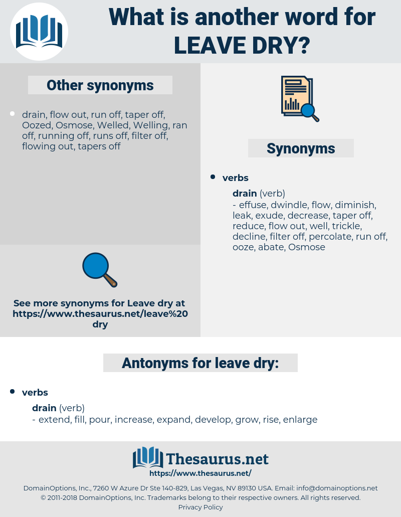 leave dry, synonym leave dry, another word for leave dry, words like leave dry, thesaurus leave dry