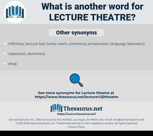 lecture theatre, synonym lecture theatre, another word for lecture theatre, words like lecture theatre, thesaurus lecture theatre
