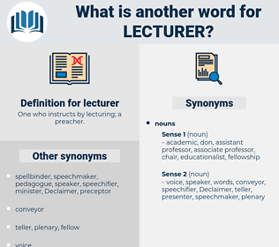 lecturer, synonym lecturer, another word for lecturer, words like lecturer, thesaurus lecturer