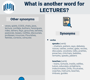 Lectures, synonym Lectures, another word for Lectures, words like Lectures, thesaurus Lectures