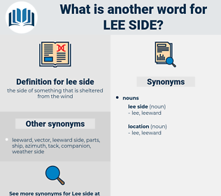 lee side, synonym lee side, another word for lee side, words like lee side, thesaurus lee side