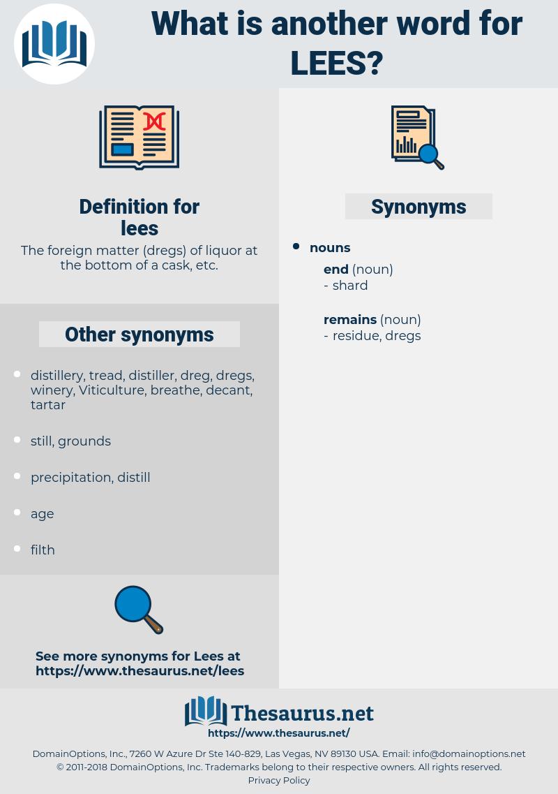 lees, synonym lees, another word for lees, words like lees, thesaurus lees