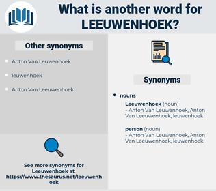 leeuwenhoek, synonym leeuwenhoek, another word for leeuwenhoek, words like leeuwenhoek, thesaurus leeuwenhoek