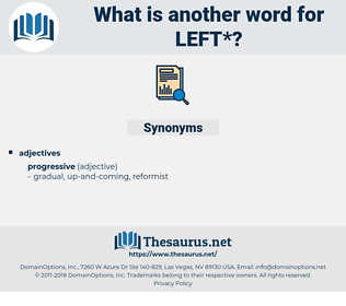 left, synonym left, another word for left, words like left, thesaurus left