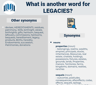 Legacies, synonym Legacies, another word for Legacies, words like Legacies, thesaurus Legacies