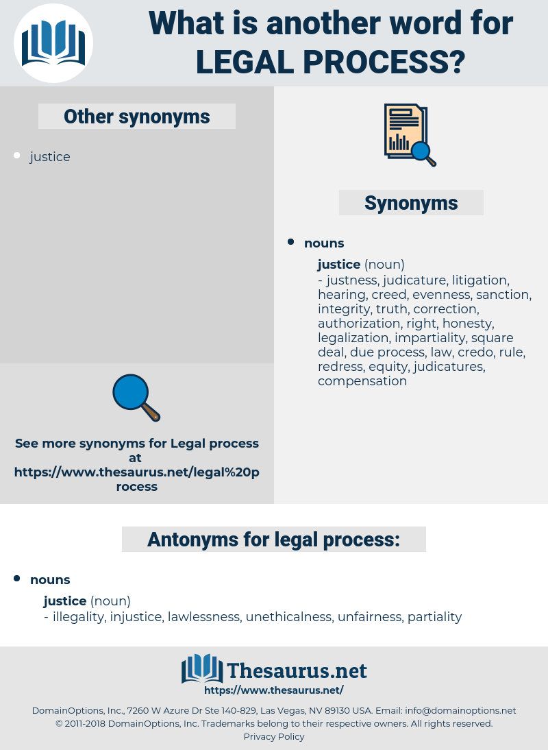legal process, synonym legal process, another word for legal process, words like legal process, thesaurus legal process