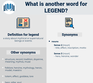 Synonyms for LEGEND, Antonyms for LEGEND - Thesaurus net