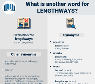 lengthways, synonym lengthways, another word for lengthways, words like lengthways, thesaurus lengthways