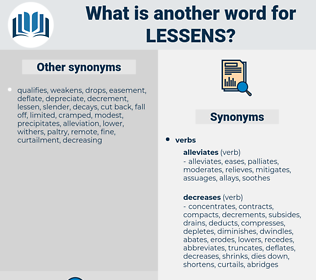 lessens, synonym lessens, another word for lessens, words like lessens, thesaurus lessens
