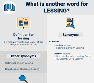 lessing, synonym lessing, another word for lessing, words like lessing, thesaurus lessing