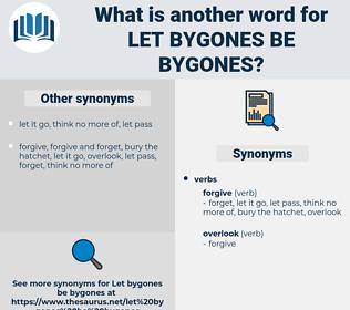 let bygones be bygones, synonym let bygones be bygones, another word for let bygones be bygones, words like let bygones be bygones, thesaurus let bygones be bygones