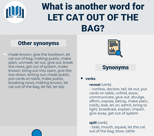 let cat out of the bag, synonym let cat out of the bag, another word for let cat out of the bag, words like let cat out of the bag, thesaurus let cat out of the bag