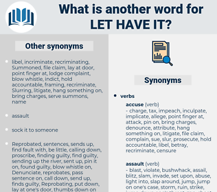 let have it, synonym let have it, another word for let have it, words like let have it, thesaurus let have it