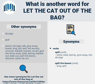 let the cat out of the bag, synonym let the cat out of the bag, another word for let the cat out of the bag, words like let the cat out of the bag, thesaurus let the cat out of the bag