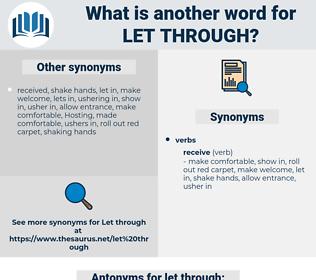 let through, synonym let through, another word for let through, words like let through, thesaurus let through