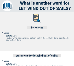 let wind out of sails, synonym let wind out of sails, another word for let wind out of sails, words like let wind out of sails, thesaurus let wind out of sails