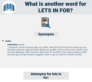 lets in for, synonym lets in for, another word for lets in for, words like lets in for, thesaurus lets in for