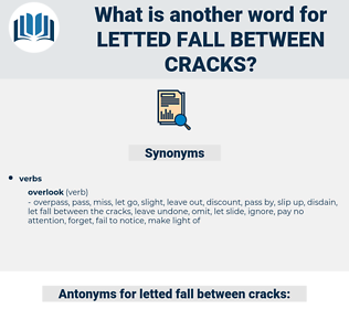 letted fall between cracks, synonym letted fall between cracks, another word for letted fall between cracks, words like letted fall between cracks, thesaurus letted fall between cracks