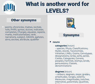 levels, synonym levels, another word for levels, words like levels, thesaurus levels