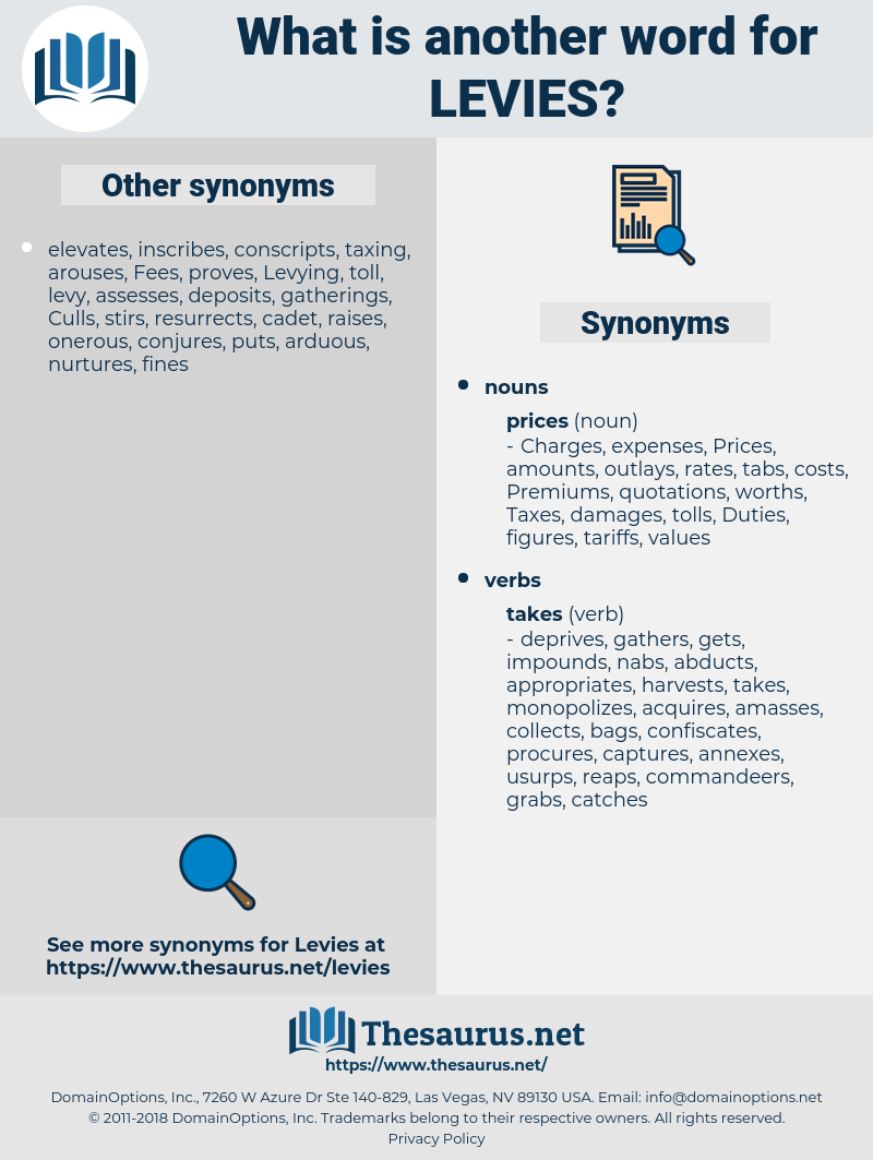Levies, synonym Levies, another word for Levies, words like Levies, thesaurus Levies