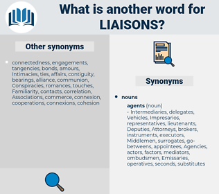liaisons, synonym liaisons, another word for liaisons, words like liaisons, thesaurus liaisons