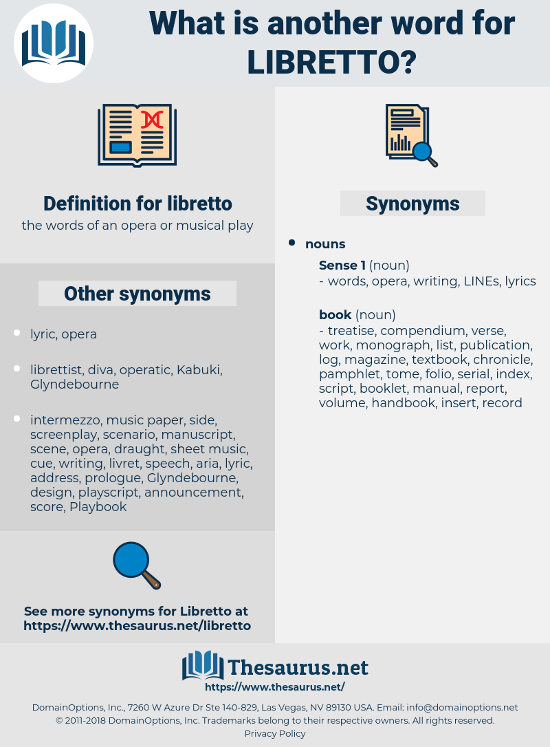Synonyms for LIBRETTO - Thesaurus net