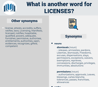 Licenses, synonym Licenses, another word for Licenses, words like Licenses, thesaurus Licenses