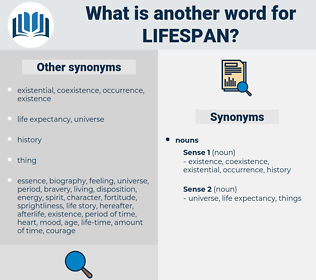 lifespan, synonym lifespan, another word for lifespan, words like lifespan, thesaurus lifespan