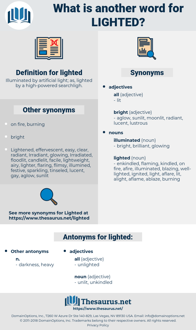 lighted, synonym lighted, another word for lighted, words like lighted, thesaurus lighted