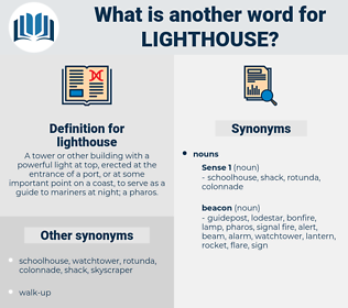 lighthouse, synonym lighthouse, another word for lighthouse, words like lighthouse, thesaurus lighthouse