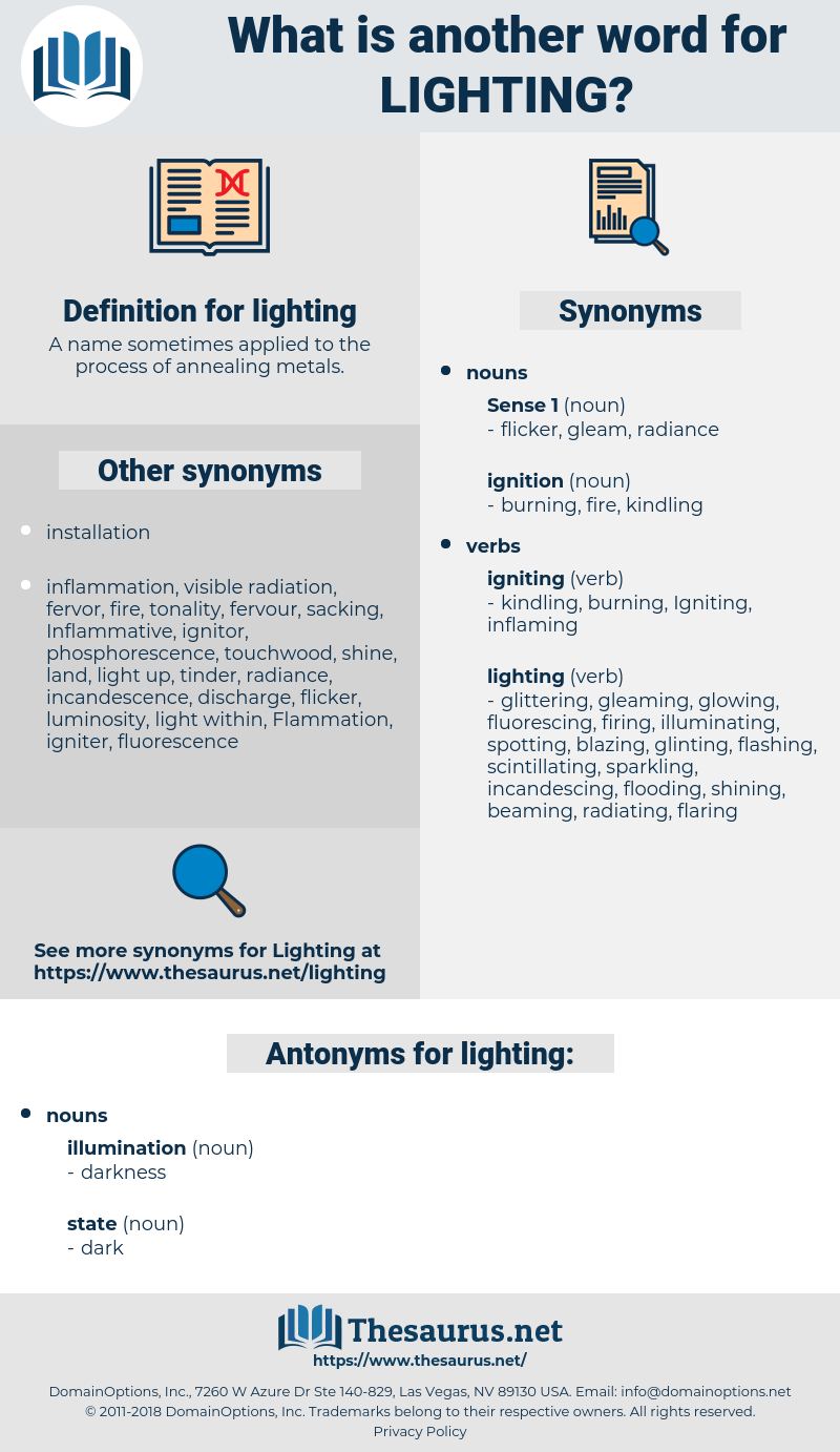 lighting, synonym lighting, another word for lighting, words like lighting, thesaurus lighting