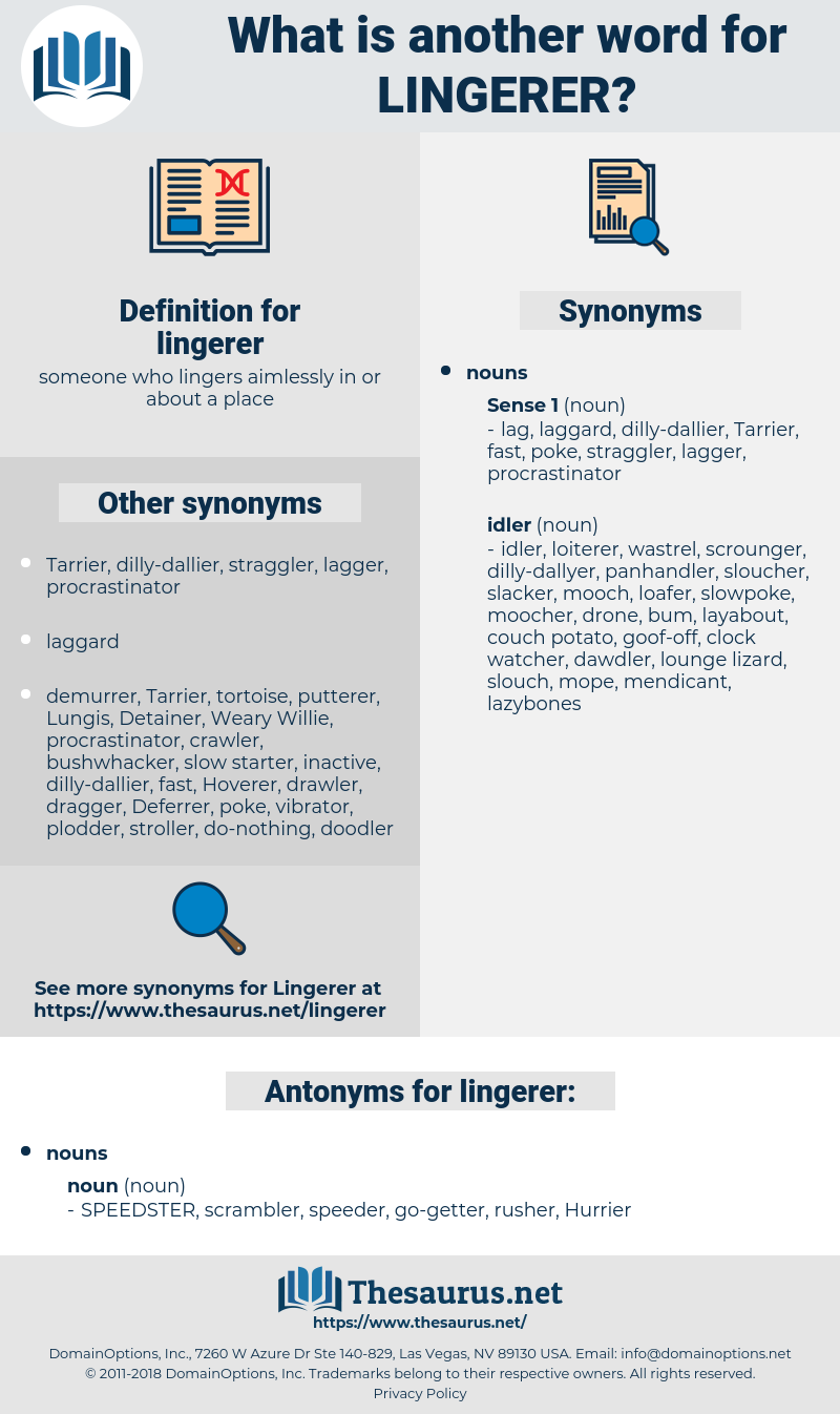 lingerer, synonym lingerer, another word for lingerer, words like lingerer, thesaurus lingerer
