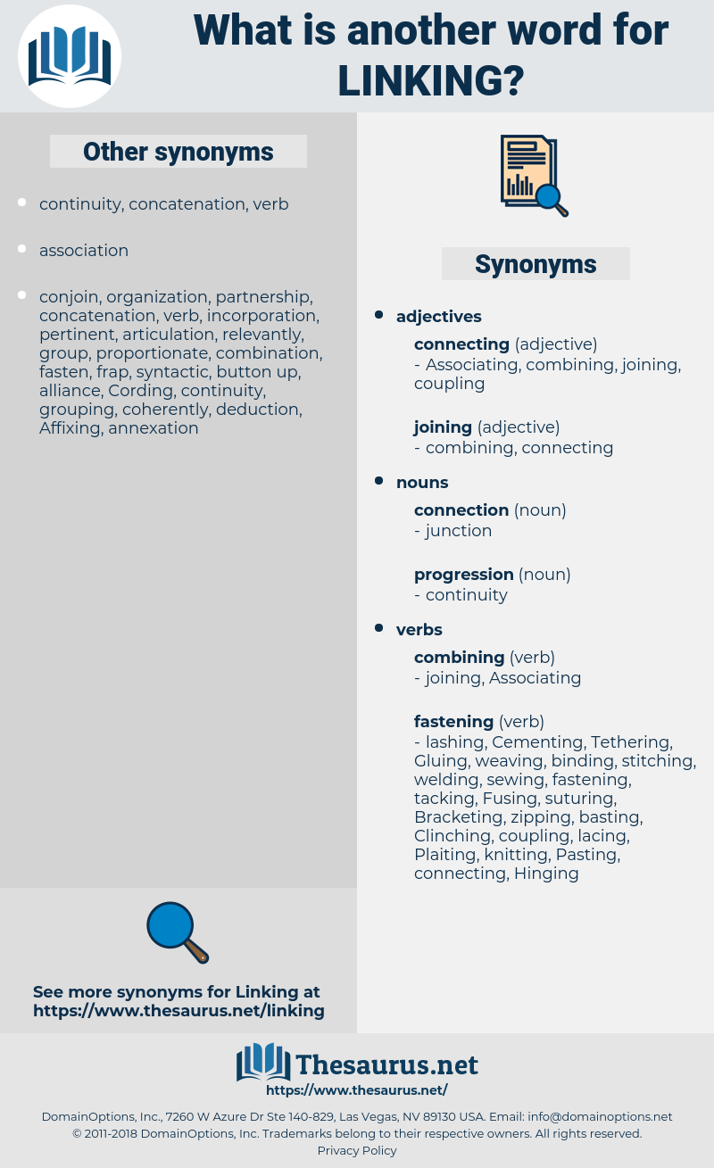 Linking, synonym Linking, another word for Linking, words like Linking, thesaurus Linking