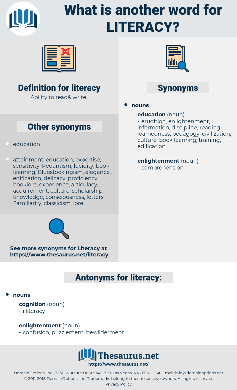 literacy, synonym literacy, another word for literacy, words like literacy, thesaurus literacy