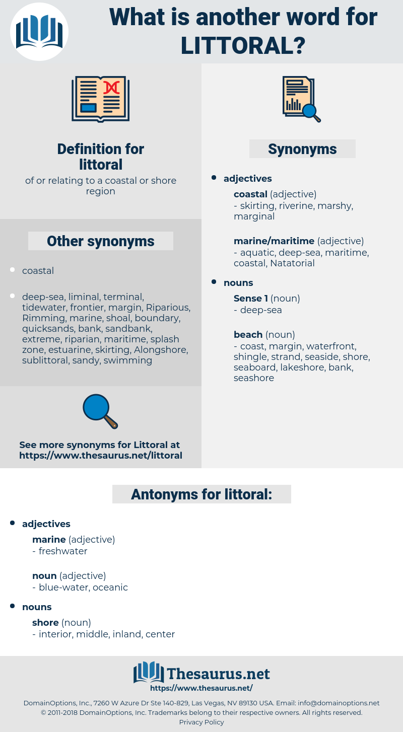 littoral, synonym littoral, another word for littoral, words like littoral, thesaurus littoral