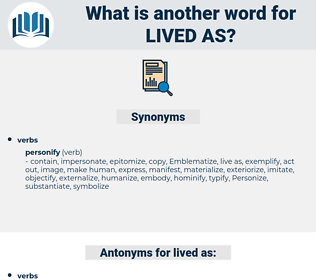 lived as, synonym lived as, another word for lived as, words like lived as, thesaurus lived as