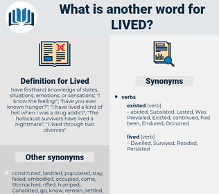 Lived, synonym Lived, another word for Lived, words like Lived, thesaurus Lived