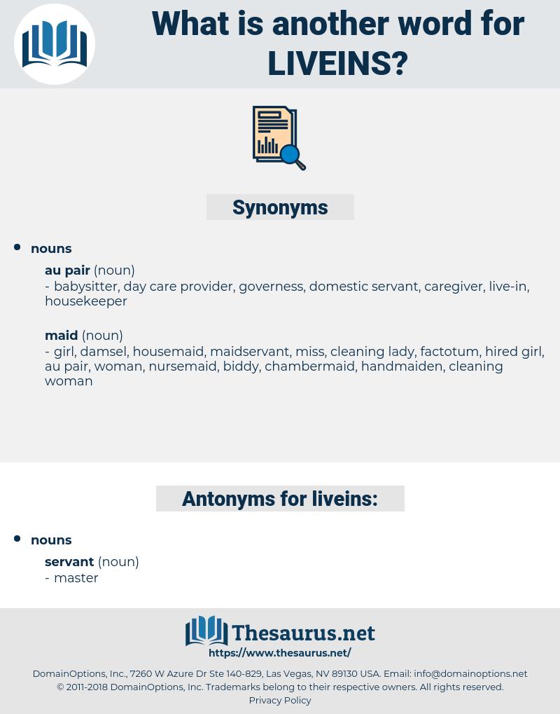 liveins, synonym liveins, another word for liveins, words like liveins, thesaurus liveins