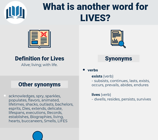 Lives, synonym Lives, another word for Lives, words like Lives, thesaurus Lives