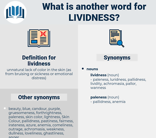 lividness, synonym lividness, another word for lividness, words like lividness, thesaurus lividness
