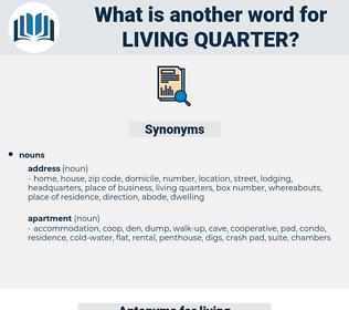 living quarter, synonym living quarter, another word for living quarter, words like living quarter, thesaurus living quarter