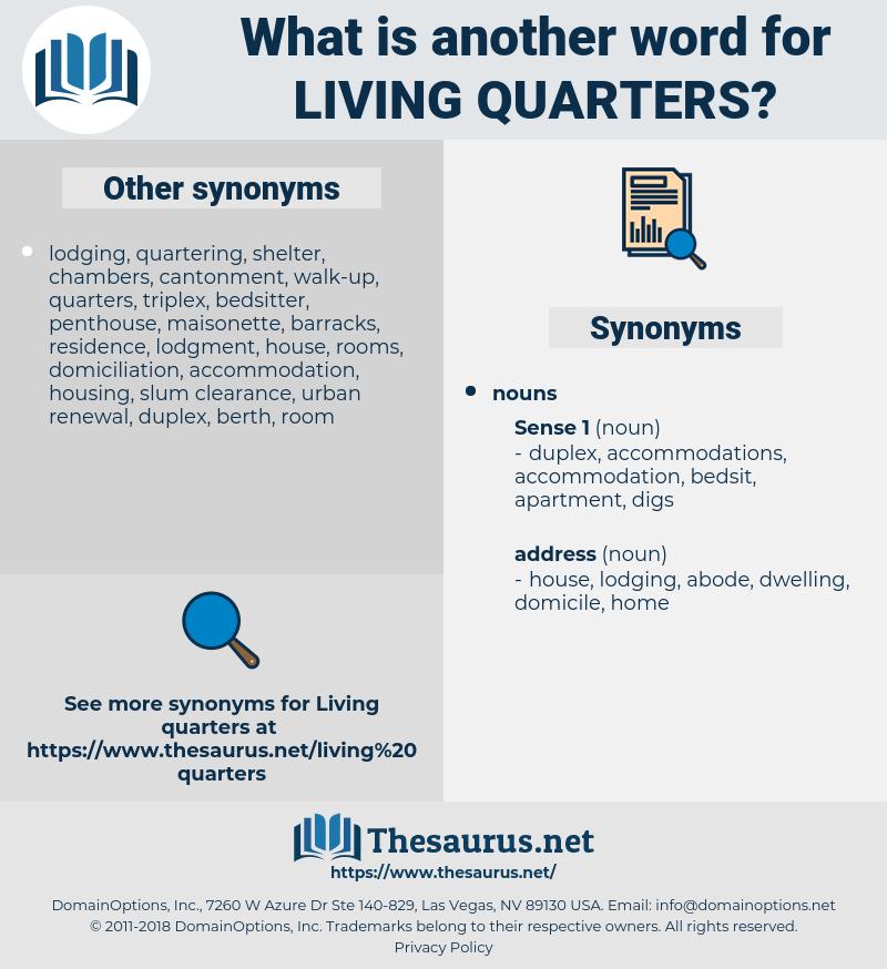 living quarters, synonym living quarters, another word for living quarters, words like living quarters, thesaurus living quarters