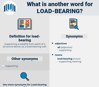 load-bearing, synonym load-bearing, another word for load-bearing, words like load-bearing, thesaurus load-bearing