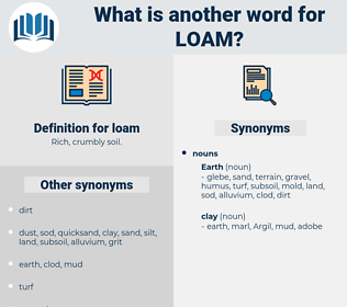 loam, synonym loam, another word for loam, words like loam, thesaurus loam