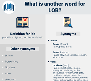 lob, synonym lob, another word for lob, words like lob, thesaurus lob