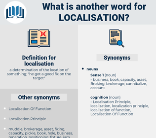 localisation, synonym localisation, another word for localisation, words like localisation, thesaurus localisation