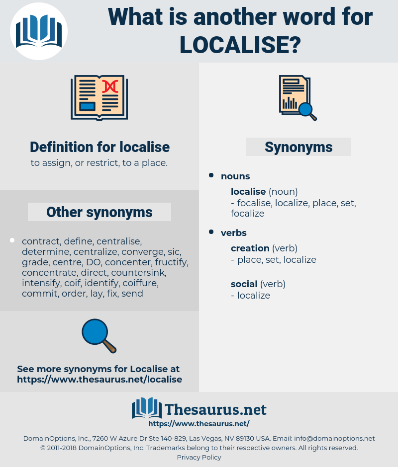 localise, synonym localise, another word for localise, words like localise, thesaurus localise