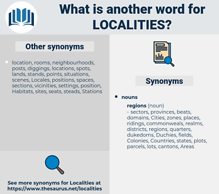 localities, synonym localities, another word for localities, words like localities, thesaurus localities