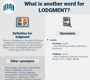 lodgment, synonym lodgment, another word for lodgment, words like lodgment, thesaurus lodgment