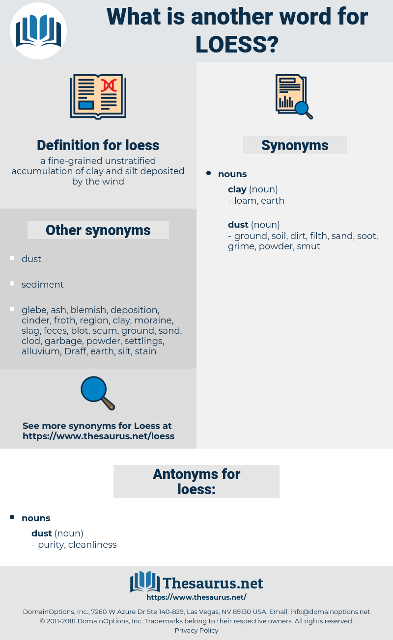 loess, synonym loess, another word for loess, words like loess, thesaurus loess